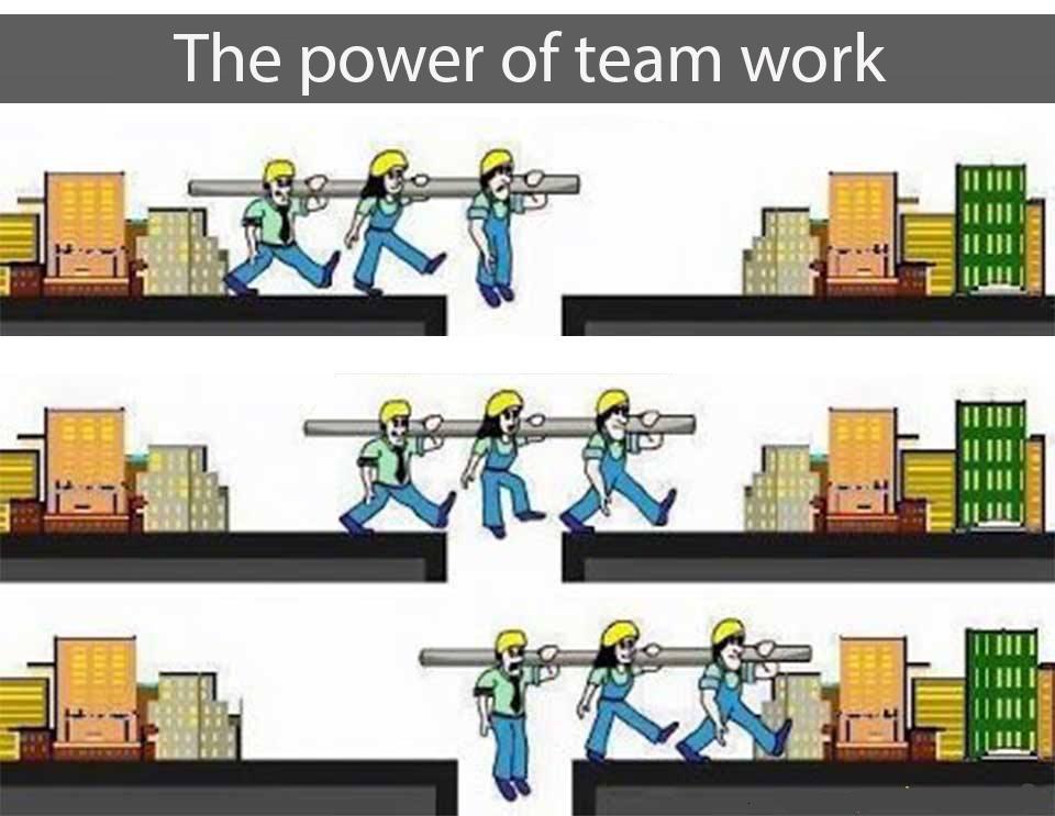silata na rabotata v ekip